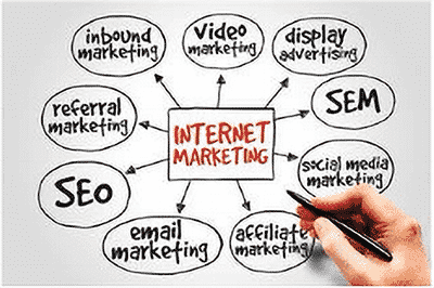 types of internet marketing