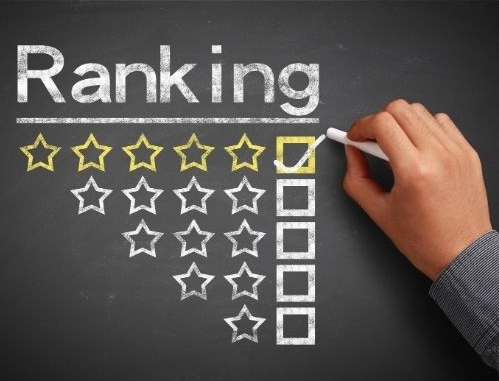 SEO all about rankings, seo rankings